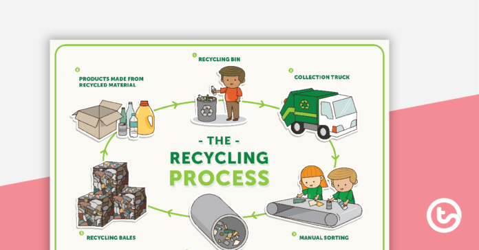 Ways to Remove, Recycle or Dispose Appliances